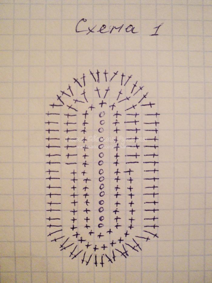 Похожие статьи: Схемы вязания
