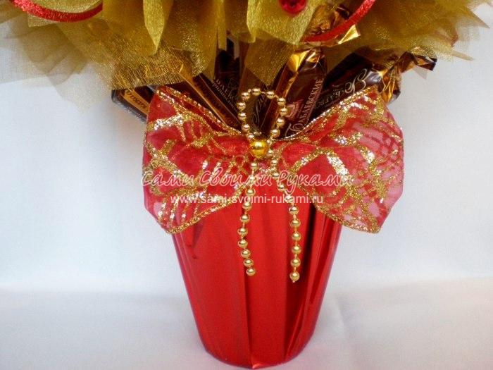 Новогодняя елка своими руками фото из конфет