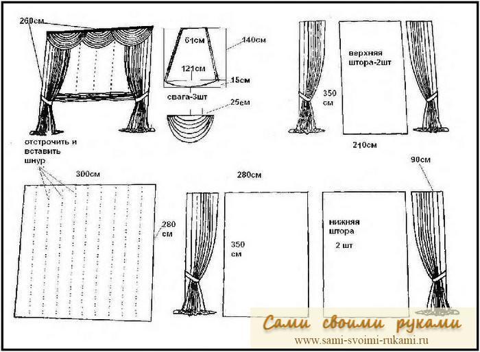 Выкройки шторы с ламбрекенами своими руками