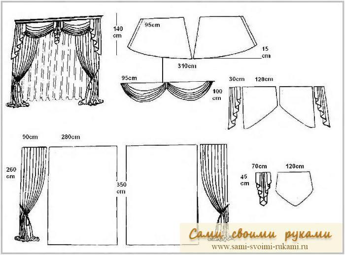 Шьем шторы для залы своими руками 396