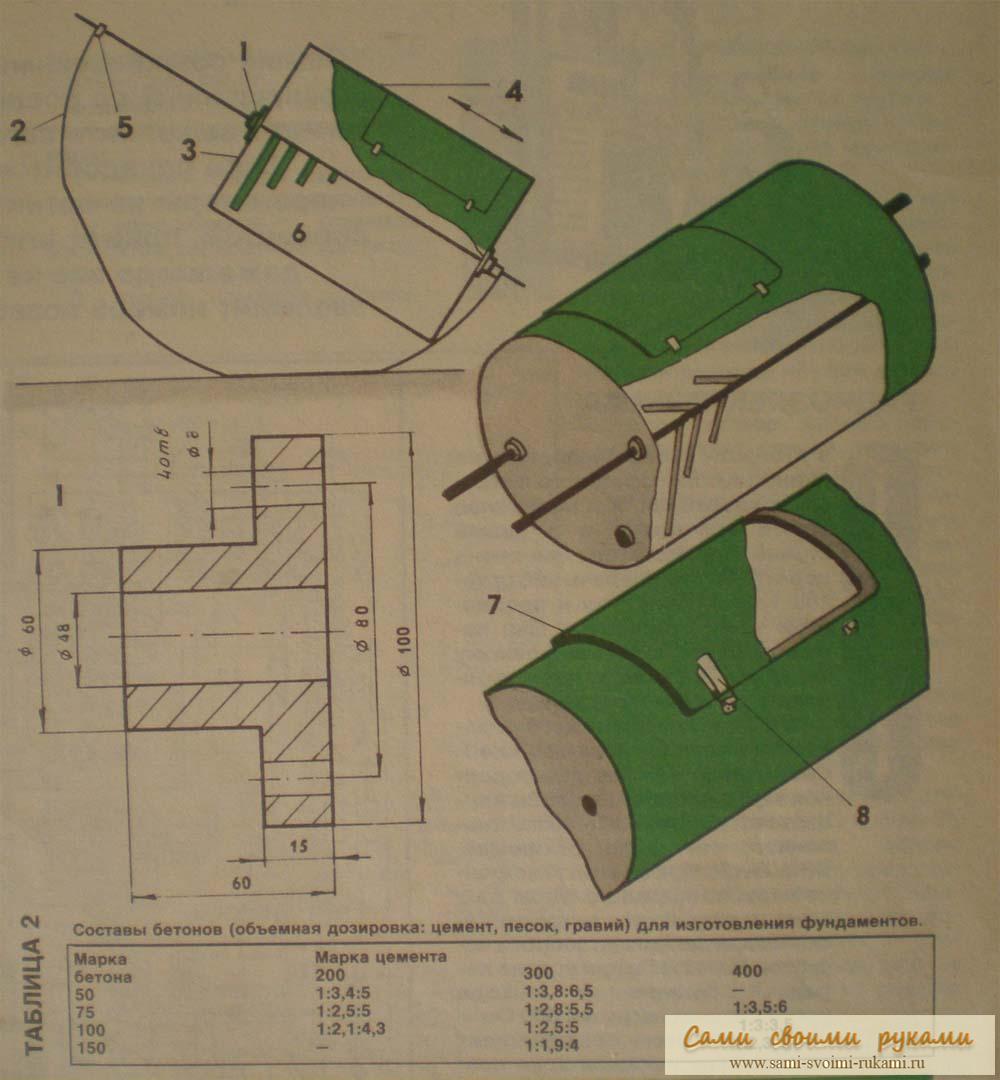 Самодельная бетономешалка — делаем из бочки