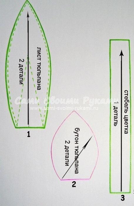Как сшить тюль в форме арки ШТОРЫ СВОИМИ РУКАМИ 25