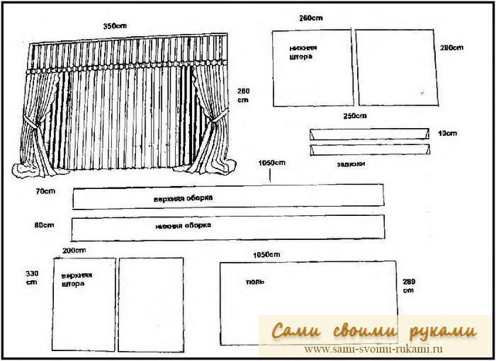 Классические шторы - выкройки
