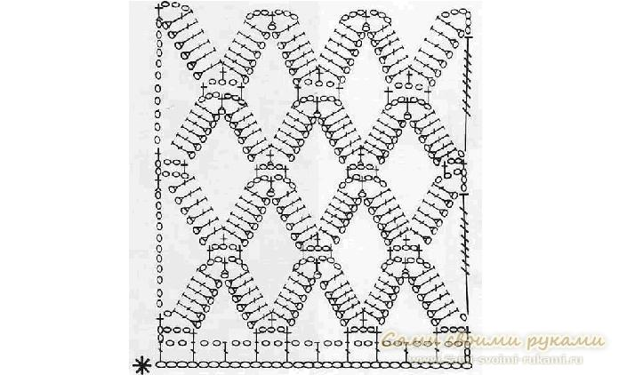 Ажурный шарф вязать крючком согласно схеме 2 (см.фото). . Провязать в первом ряду 31 воздушную петлю