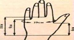 Перчатки спицами - как вязать