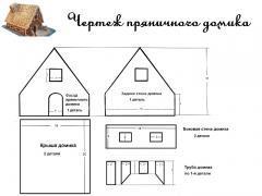 Как сделать пряничный домик своими руками, чертежи, мастер класс с фото