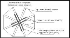 Садовая беседка восьмигранник